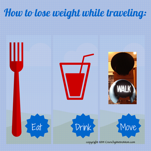 How to Lose Weight While Traveling