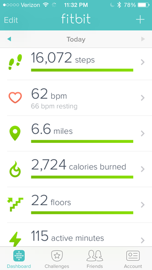 A recent Sunday, often my most active steps day